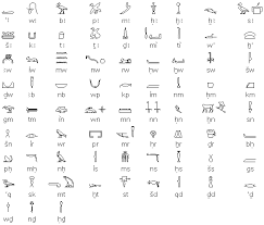 ancient egyptian scripts hieroglyphs hieratic and demotic