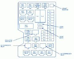 isuzu npr fuse box wiring diagrams schematics