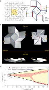 origami structures with a critical transition to bistability