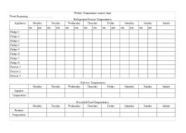 fridge freezer temperature control chart what answered