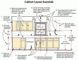 upper cabinet heights everdayentropy com