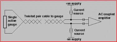 fylde uk signal conditioning systems applications dynamic