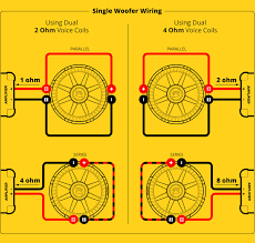 subwoofer speaker u0026 amp wiring diagrams kicker