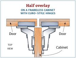 full overlay cabinet hinges how to choose the right hinges for your project rockler how to