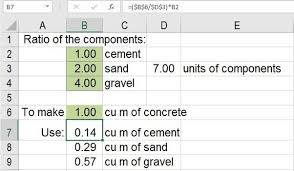 How To Calculate The Needed How To Calculate The Cement Sand And Aggregate Needed Using The