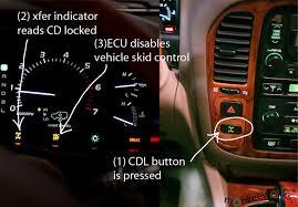 lexus indicator lights center differential lock transfer indicator switch problem