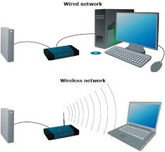 wireless vs wired home networking