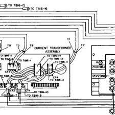 amazing brushless alternators fw murphy production controls as