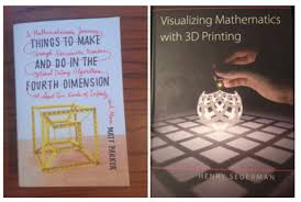 things to print and do in the 4th dimension mike u0027s math page