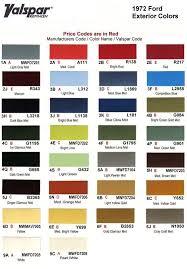 auto paint codes 6th gen paint color codes toyota celicas