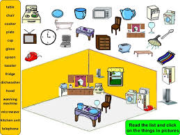 List Of Living Room Furniture Parts Of A House And Furniture
