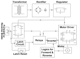 four quadrant dc motor control without microcontroller wiring