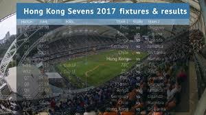 Hongkong Pools Hong Kong Sevens 2017 Fixtures Results Pool Standings South