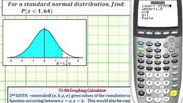 Z Score Normal Distribution Table Ex 2 Standard Normal Distribution Find The Z Score Given A