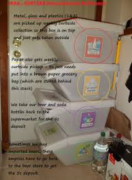 Decorative Recycling Containers For Home These Are My Recycling Bins Ikea Sortera 9 99 Each Http Www