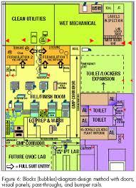 Lab Floor Plan Case Study Pharmaceutical Lab Construction
