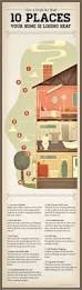 air force one floor plan 104 best apartment zen images on pinterest electric fireplaces
