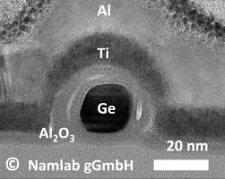 andr si ge social outperforms silicon in energy efficient transistors with n und p