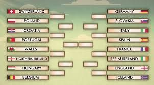 jadwal siaran langsung babak 16 besar euro 2016 sportsbook sbobet