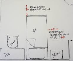 How To Draw A Bed How To Draw A Floor Plan Like A Pro U2013 The Ultimate Guide The