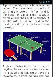 Rules For Table Tennis by Table Tennis Rules Android Apps On Google Play