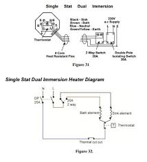 100 ideal immersion heater wiring diagram immersion heater