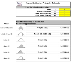 Normal Standard Table Sigmaxl Probability Distribution Calculators In Excel With Sigmaxl