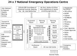 call center floor plan dmc sl disaster management center sri lanka