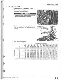 2010 2013 honda vt750rs shadow rs motorcycle service manual