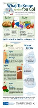 Arizona safe travels images Infographic food and water safety what to know before you go jpg