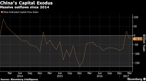 banche cinesi cina prosegue la fuga dei capitali anzi nascono banche ad hoc
