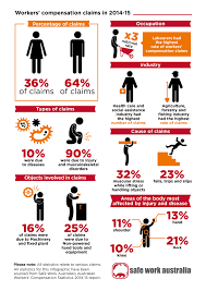 humanising work health and safety management safe work australia
