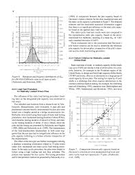 chapter 2 findings load and resistance factor design lrfd