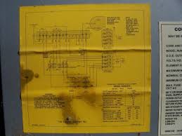 coleman 3400 electric furnace wiring diagram wiring diagram and