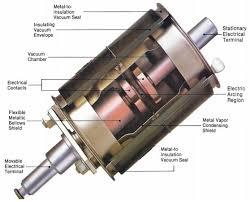 4 methods of medium voltage circuit breaker design
