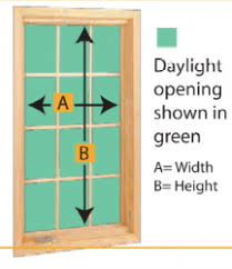 Wooden Awning Kits Awning Style Wood Window Sash Replacement Kit No Glass