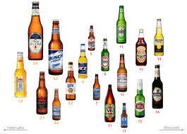 best light beer to drink on a diet 38 low carb beers flavour tips and malt beverages