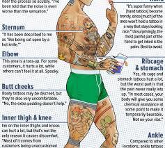 tattoo spots tattoo collections