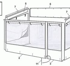 5th Wheel Awnings 5th Wheel Awning Add A Room Add A Room For Power Awning Awning Add
