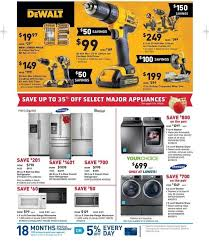 25 unique lowes sales ad ideas on kitchen faucet sale