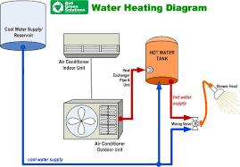 wiring diagram kelistrikan ac split wiring diagram