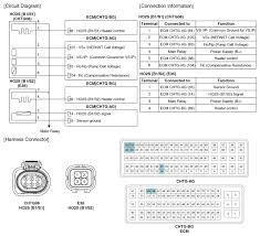 kia sportage heated oxygen sensor ho2s schematic diagrams