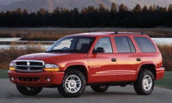 2002 dodge durango fuel economy 2002 dodge durango mpg fuel economy data at truedelta