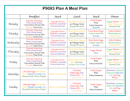 strength training nutrition guide p90x3 meal plan month 3 p90x3 meal plan program design and meals