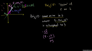 introduction to projections video khan academy