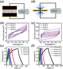 flexible and integrated supercapacitor with tunable energy storage