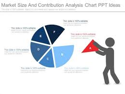 market size powerpoint templates slides and graphics
