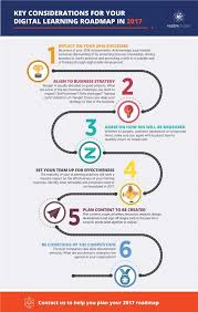 e learning strategy template 171 best e learning infographics images on