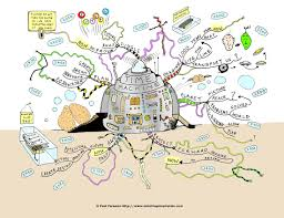 Map Of Time Best 25 Mind Map Design Ideas On Pinterest Notebook Ideas