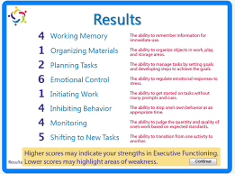 functional executive apps for elementary students with executive function disorder
